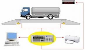 Hệ thống trạm cân ô tô điện tử 80 tấn đạt chuẩn cấp 3 (ĐLVN 13: 2009)